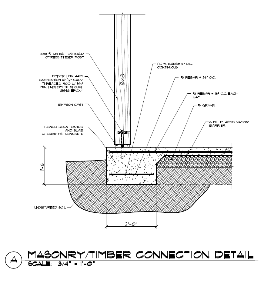 Masonry And Post Connection Detail on Structural Insulated Panel House Plans