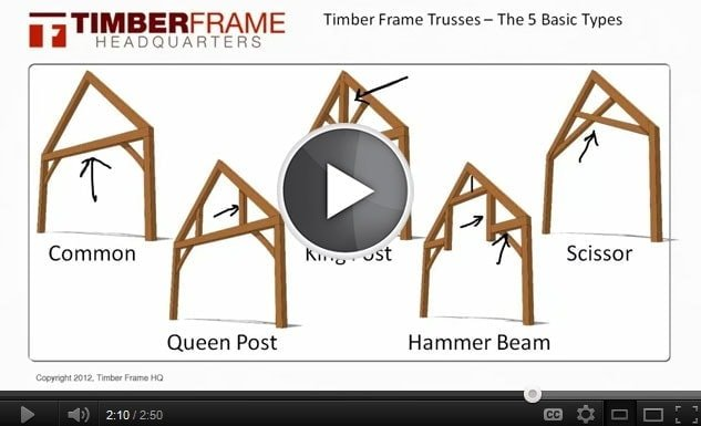 Timber Frame Trusses - The 5 Basic Types