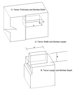 Mortise and Tenon Dimension Labels and Names