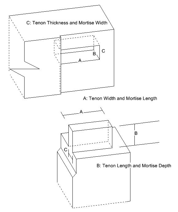Timber Frame Mortise and Tenon Definitions