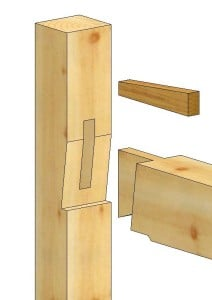 Tie Beam Tenon to Post