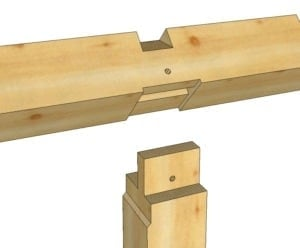 Post Top Tenon in Middle of the Plate