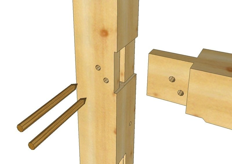 A Standard Tie Beam To Post Tenon Detail