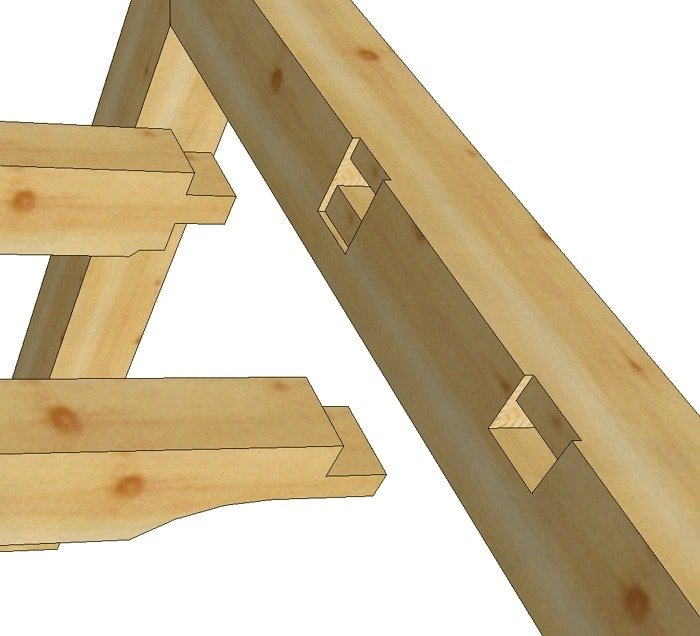 Timber Frame Purlin Joinery