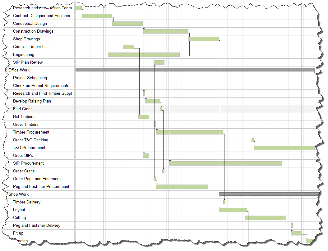 construction project schedule gantt chart images