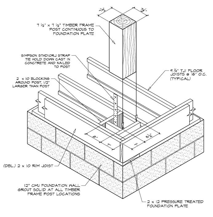 Floor System Post Pocket Detail Timber Frame Hq