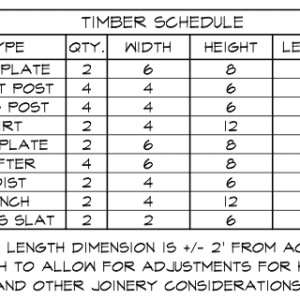 Playground timber schedule