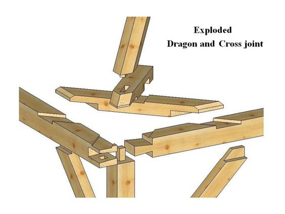Exploded Dragon and Cross Joint