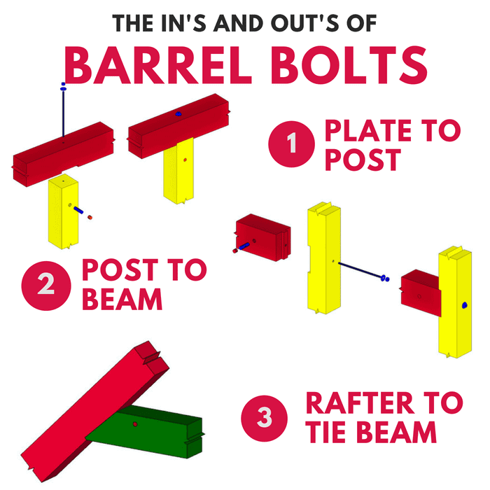 Barrel Bolts in Post and Beam Construction