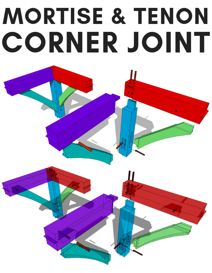 Mortise and Tenon Corner Joint