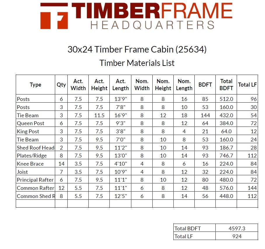 30x24 Timber List